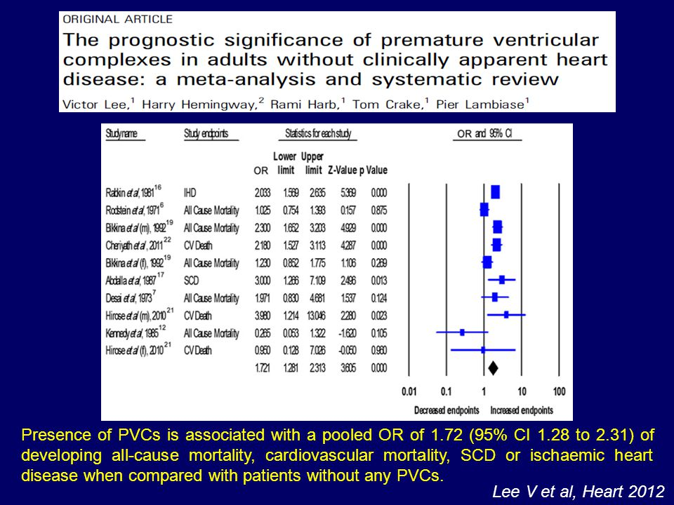 Presence of PVCs is associated with a pooled OR of 1. 72 (95% CI 1