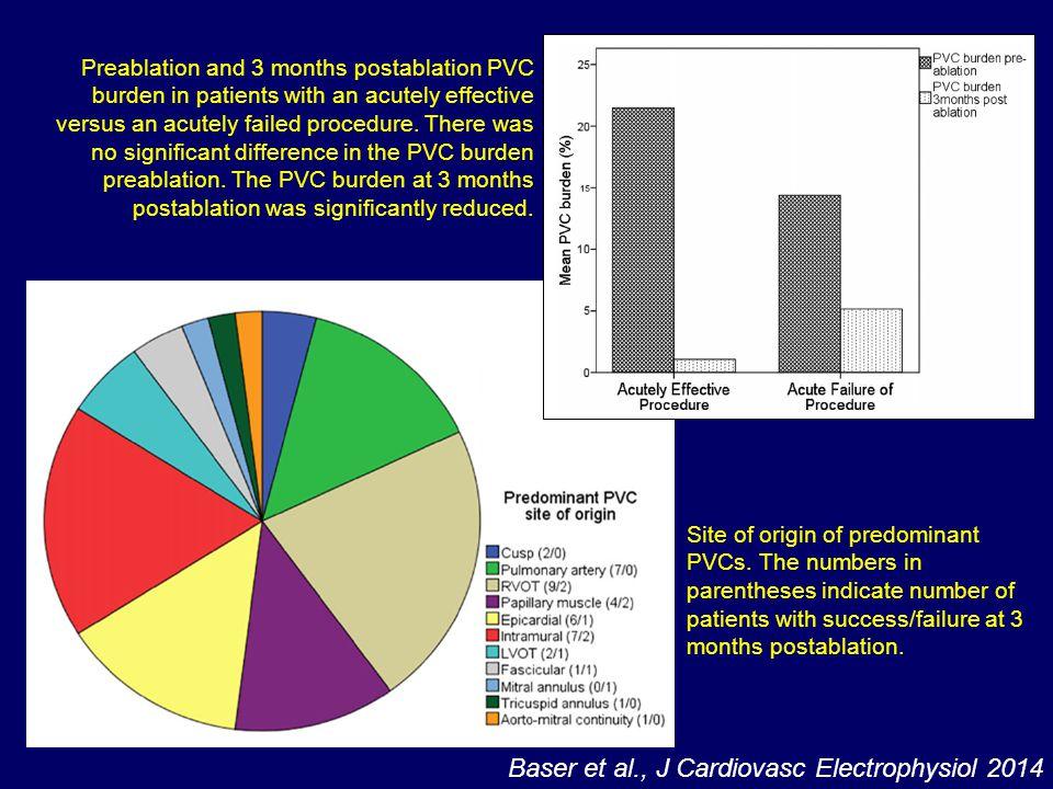 Baser et al., J Cardiovasc Electrophysiol 2014
