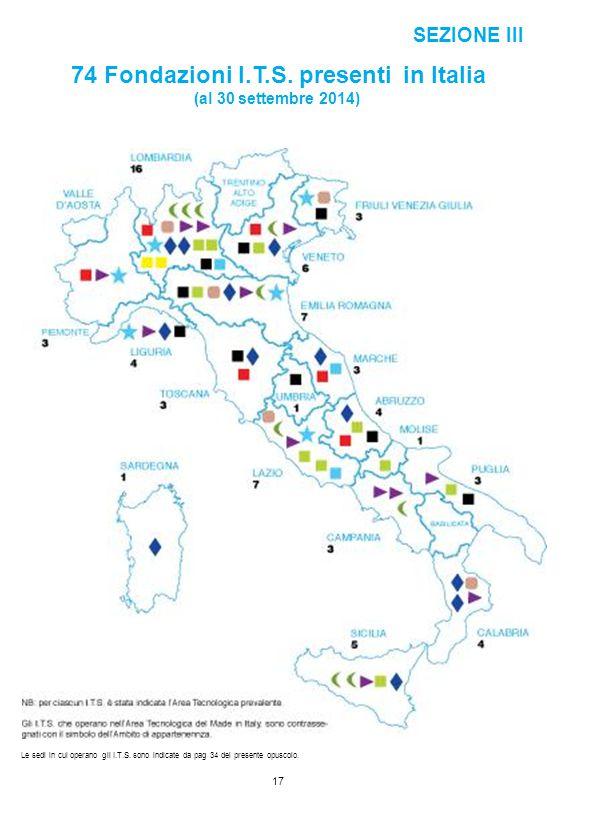 74 Fondazioni I.T.S. presenti in Italia SEZIONE III (al 30