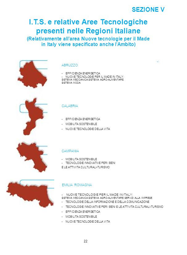 I.T.S. e relative Aree Tecnologiche presenti nelle Regioni Italiane