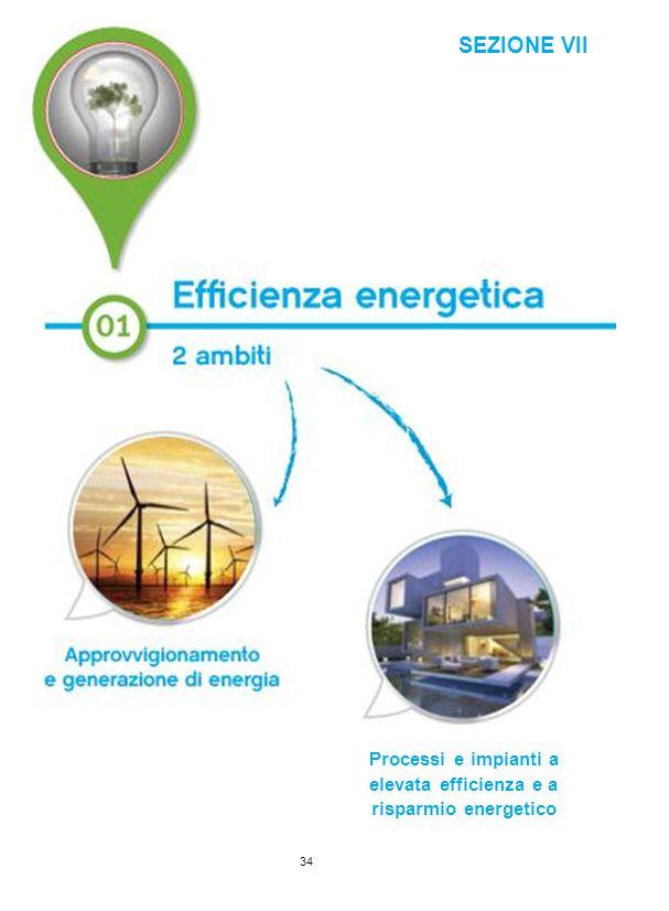 Processi e impianti a elevata efficienza e a risparmio energetico