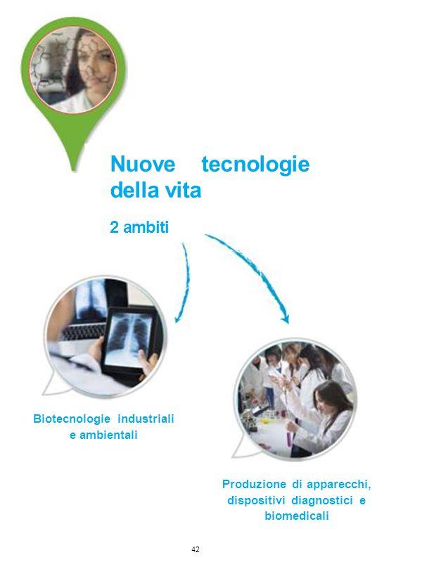 Nuove tecnologie della vita