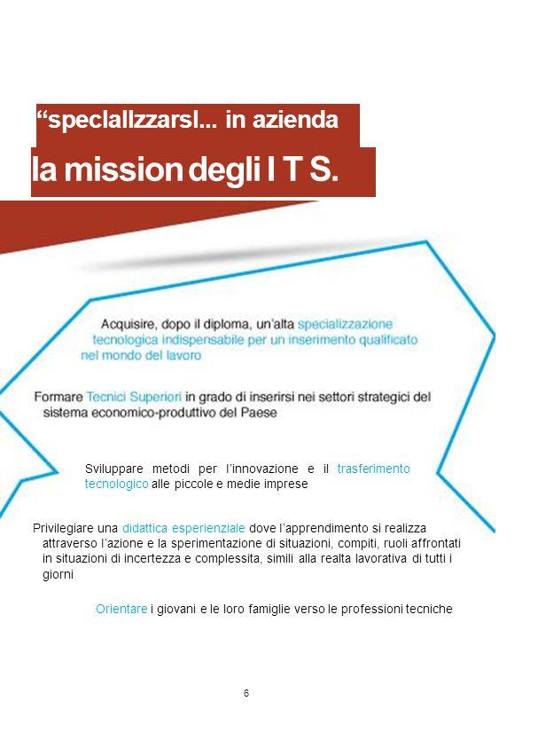 la mission degli I T S. speclallzzarsl... in azienda