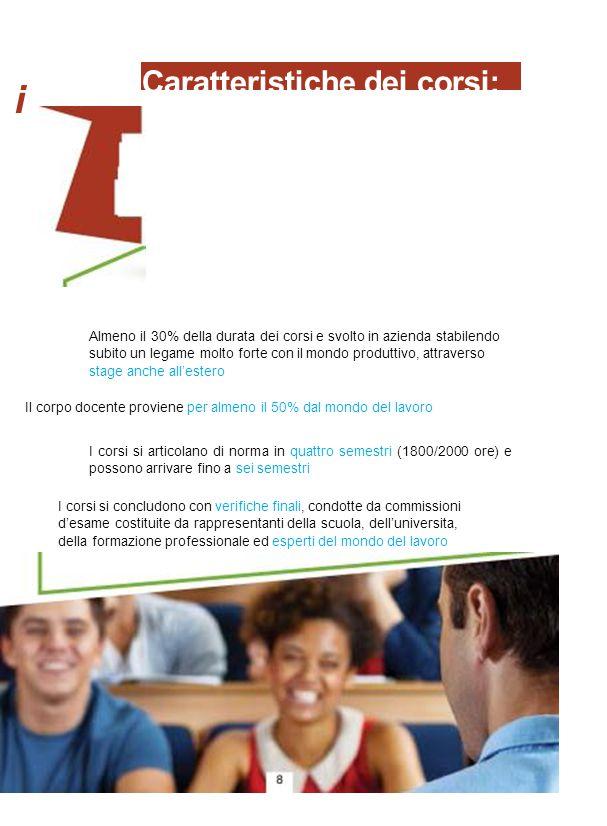 i II giusto equilibrio tra istruzione, formazione ■ e lavoro...
