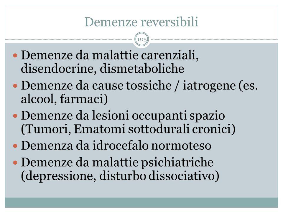 Demenze reversibili Demenze da malattie carenziali, disendocrine, dismetaboliche. Demenze da cause tossiche / iatrogene (es. alcool, farmaci)