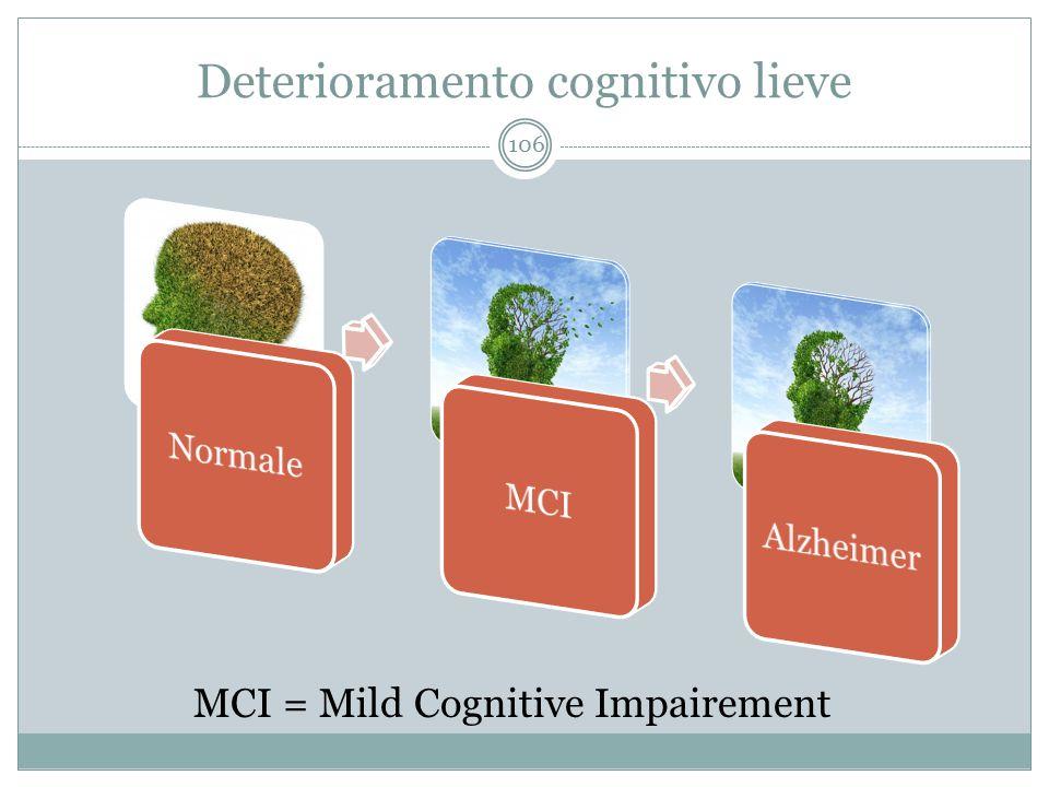 Deterioramento cognitivo lieve