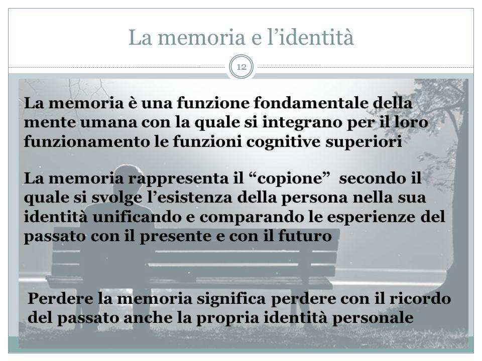 La memoria e l'identità