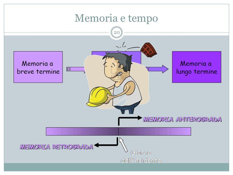 Memoria e tempo