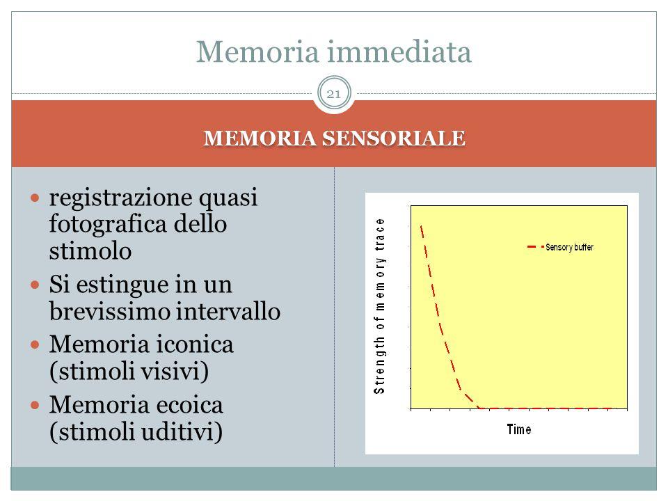 Memoria immediata registrazione quasi fotografica dello stimolo