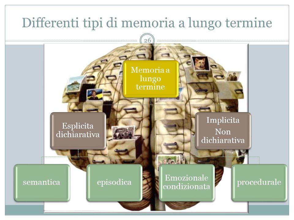 Differenti tipi di memoria a lungo termine