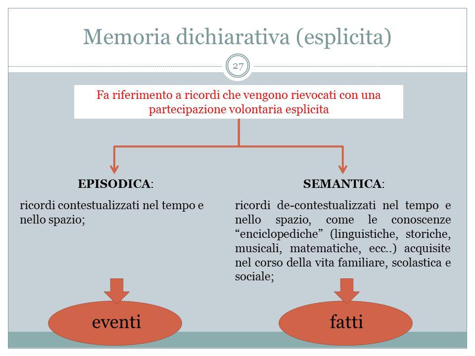 Memoria dichiarativa (esplicita)