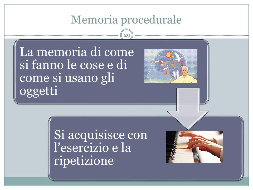 Memoria procedurale La memoria di come si fanno le cose e di come si usano gli oggetti.