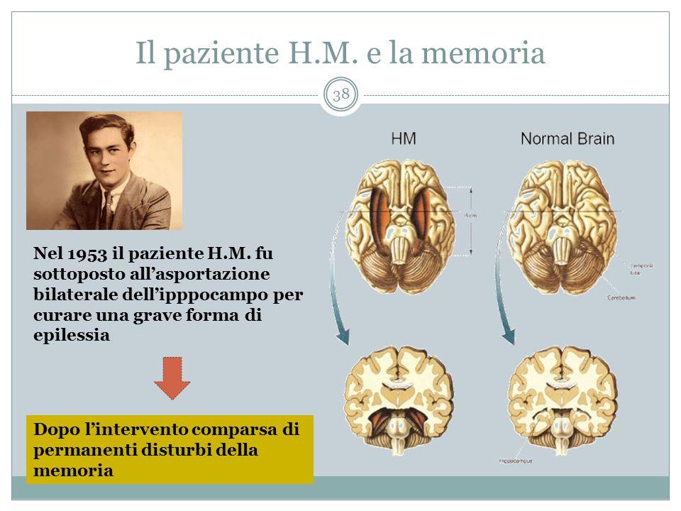 Il paziente H.M. e la memoria