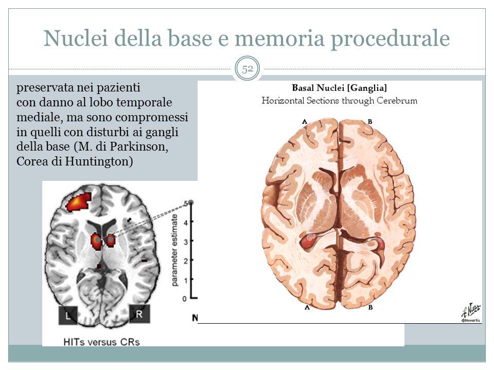 Nuclei della base e memoria procedurale
