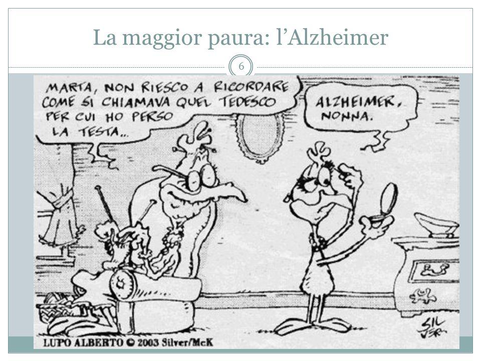 La maggior paura: l'Alzheimer