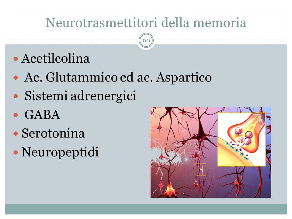 Neurotrasmettitori della memoria