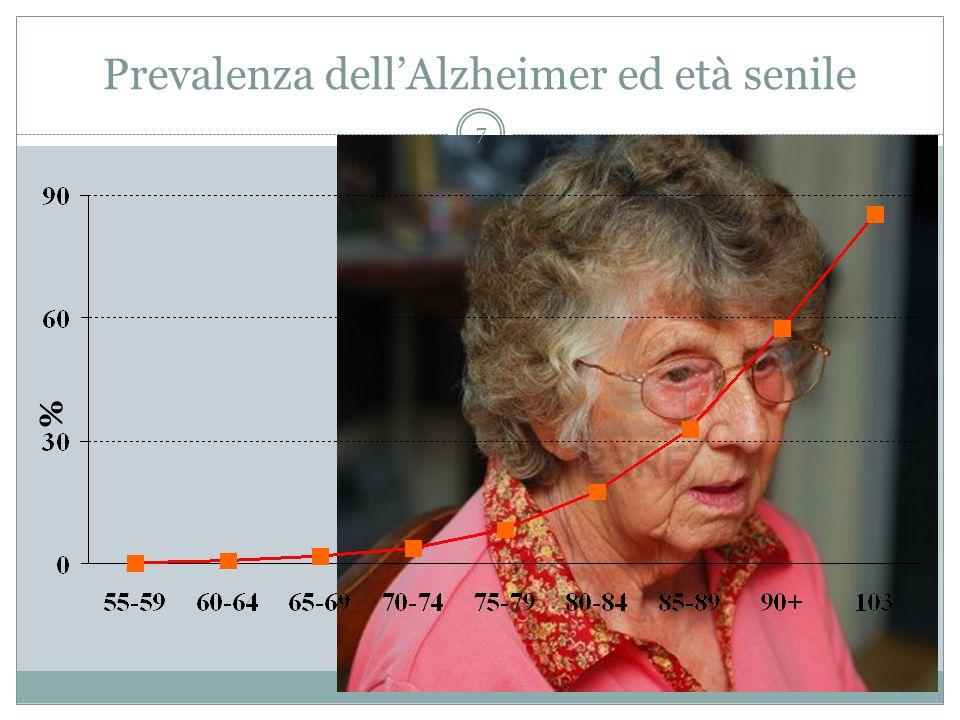Prevalenza dell'Alzheimer ed età senile
