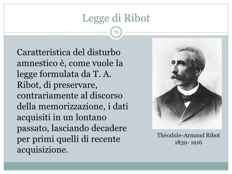 Théodule-Armand Ribot