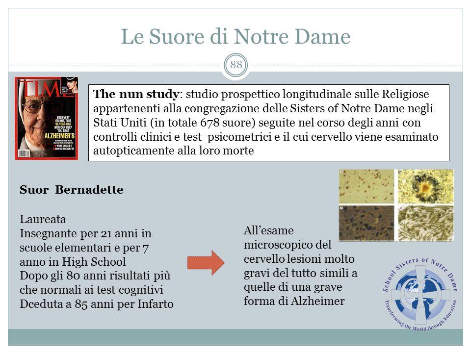 Le Suore di Notre Dame