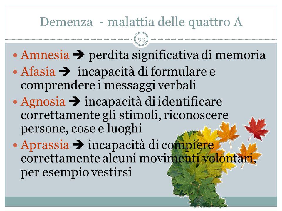 Demenza - malattia delle quattro A