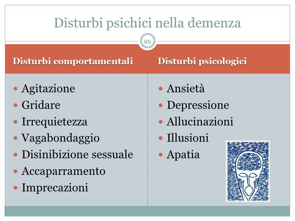 Disturbi psichici nella demenza
