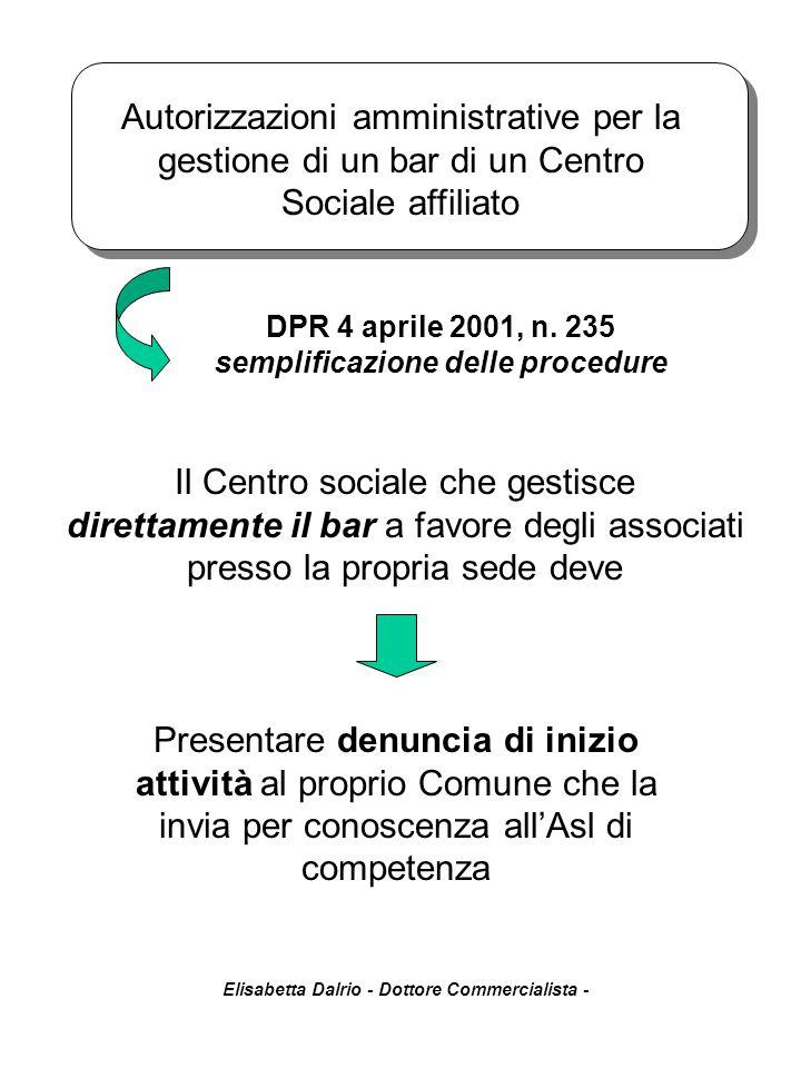 Autorizzazioni amministrative per la gestione di un bar di un Centro Sociale affiliato