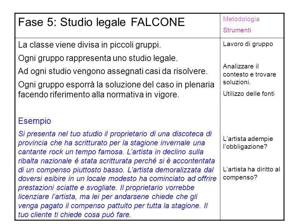 Fase 5: Studio legale FALCONE