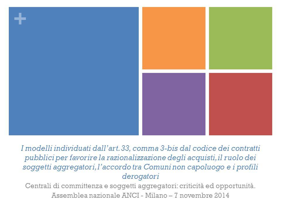 Assemblea nazionale ANCI - Milano – 7 novembre 2014