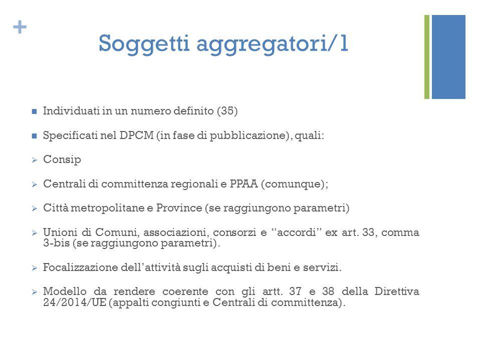 Soggetti aggregatori/1