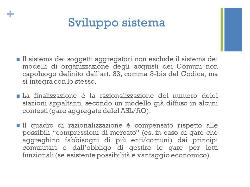 Sviluppo sistema