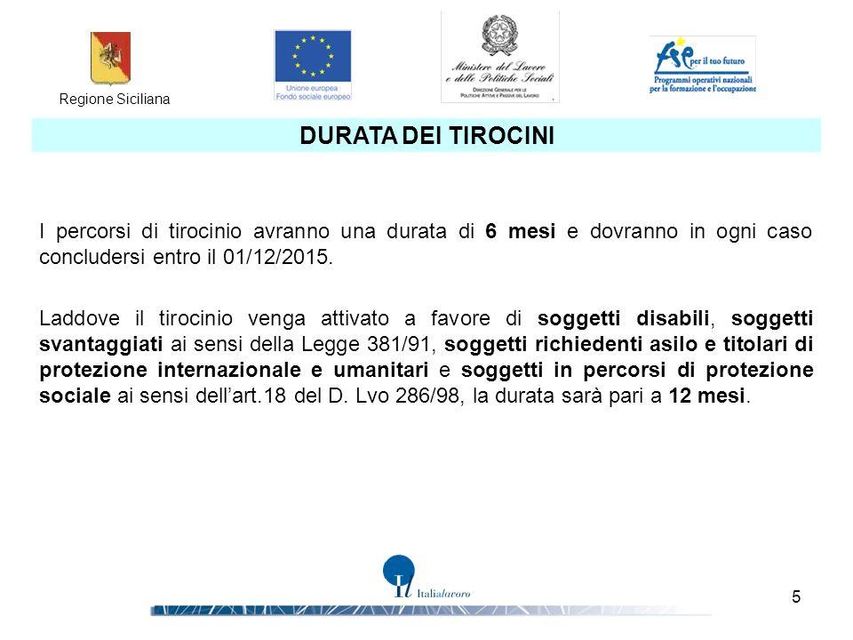 DURATA DEI TIROCINI I percorsi di tirocinio avranno una durata di 6 mesi e dovranno in ogni caso concludersi entro il 01/12/2015.