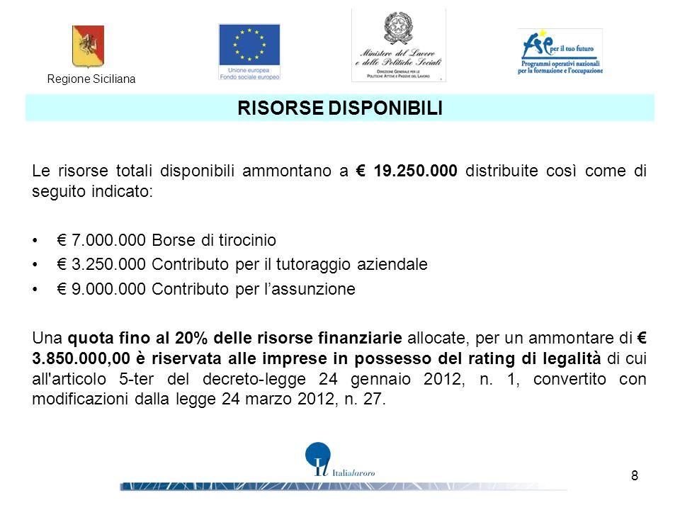 RISORSE DISPONIBILI Le risorse totali disponibili ammontano a € 19.250.000 distribuite così come di seguito indicato:
