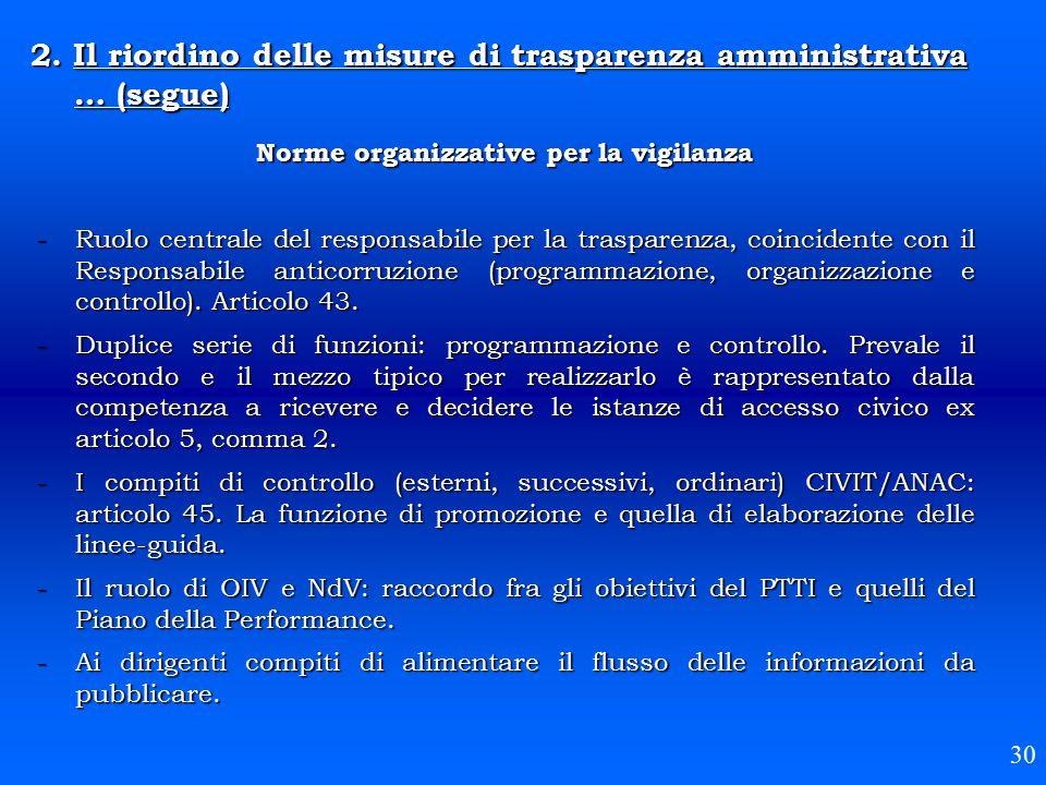 Norme organizzative per la vigilanza