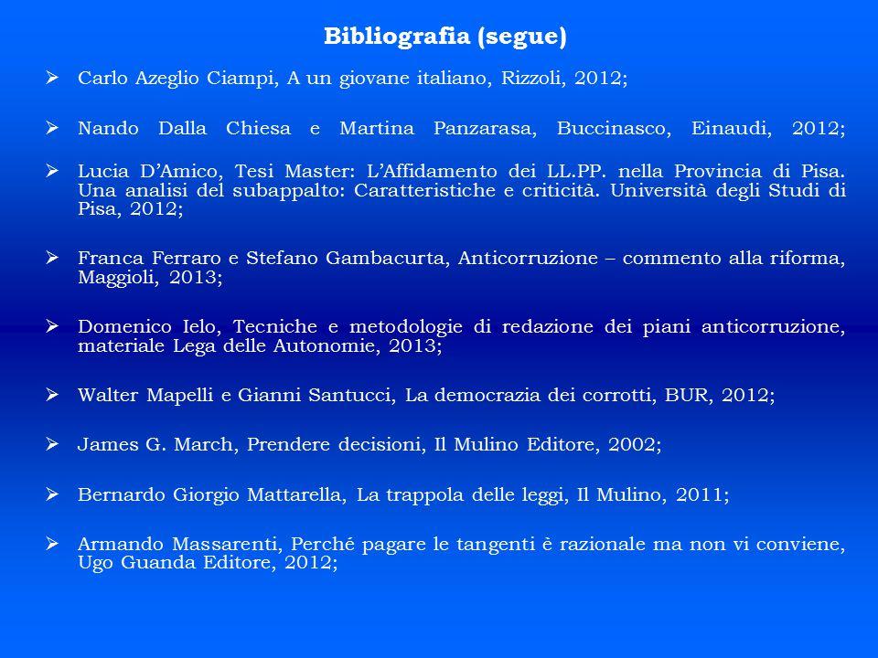 Bibliografia (segue) Carlo Azeglio Ciampi, A un giovane italiano, Rizzoli, 2012; Nando Dalla Chiesa e Martina Panzarasa, Buccinasco, Einaudi, 2012;