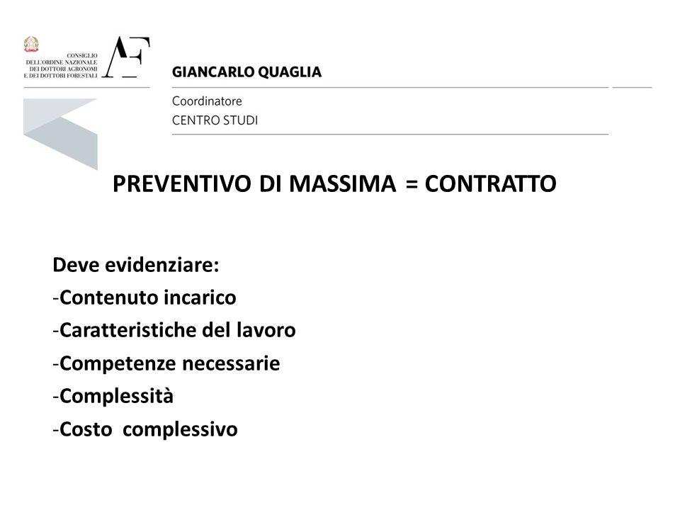 PREVENTIVO DI MASSIMA = CONTRATTO