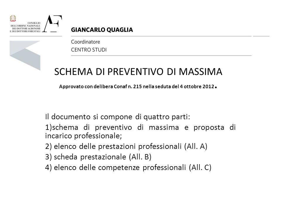 SCHEMA DI PREVENTIVO DI MASSIMA Approvato con delibera Conaf n