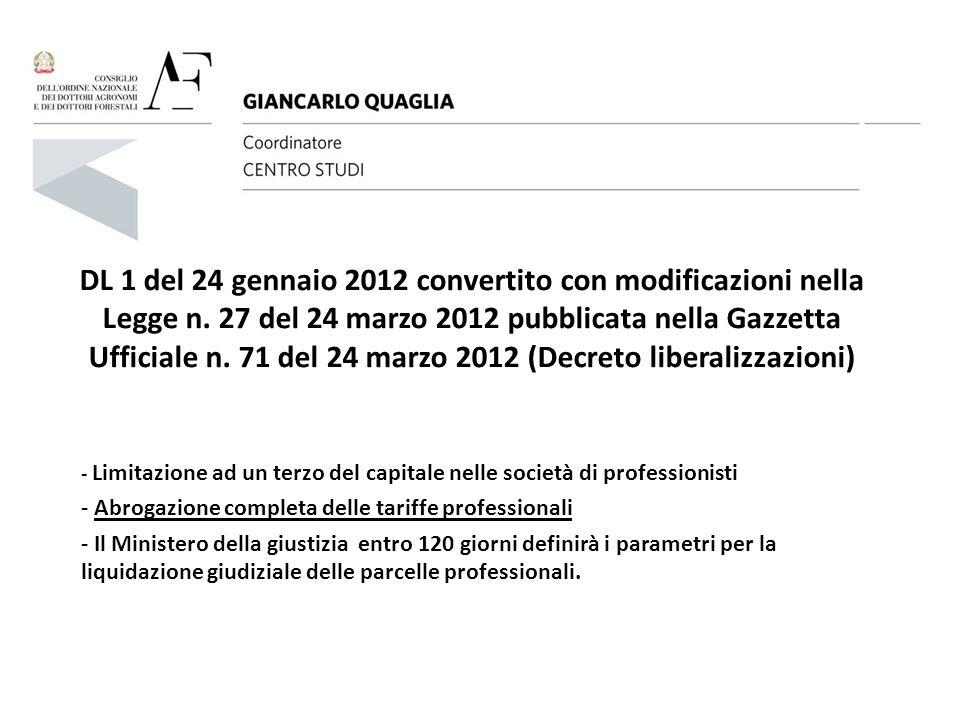 DL 1 del 24 gennaio 2012 convertito con modificazioni nella Legge n