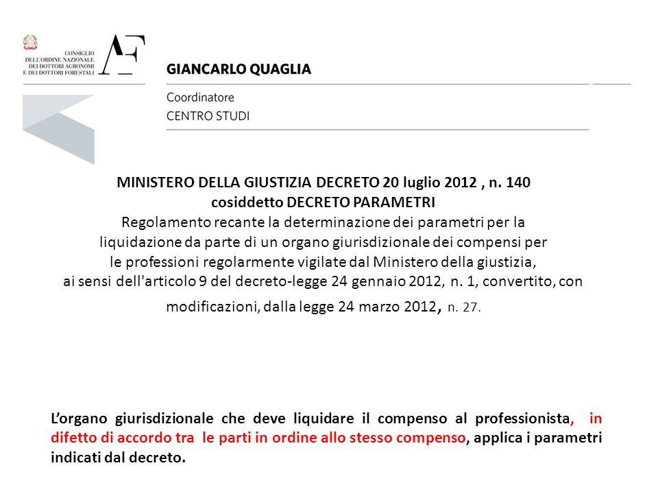 MINISTERO DELLA GIUSTIZIA DECRETO 20 luglio 2012 , n