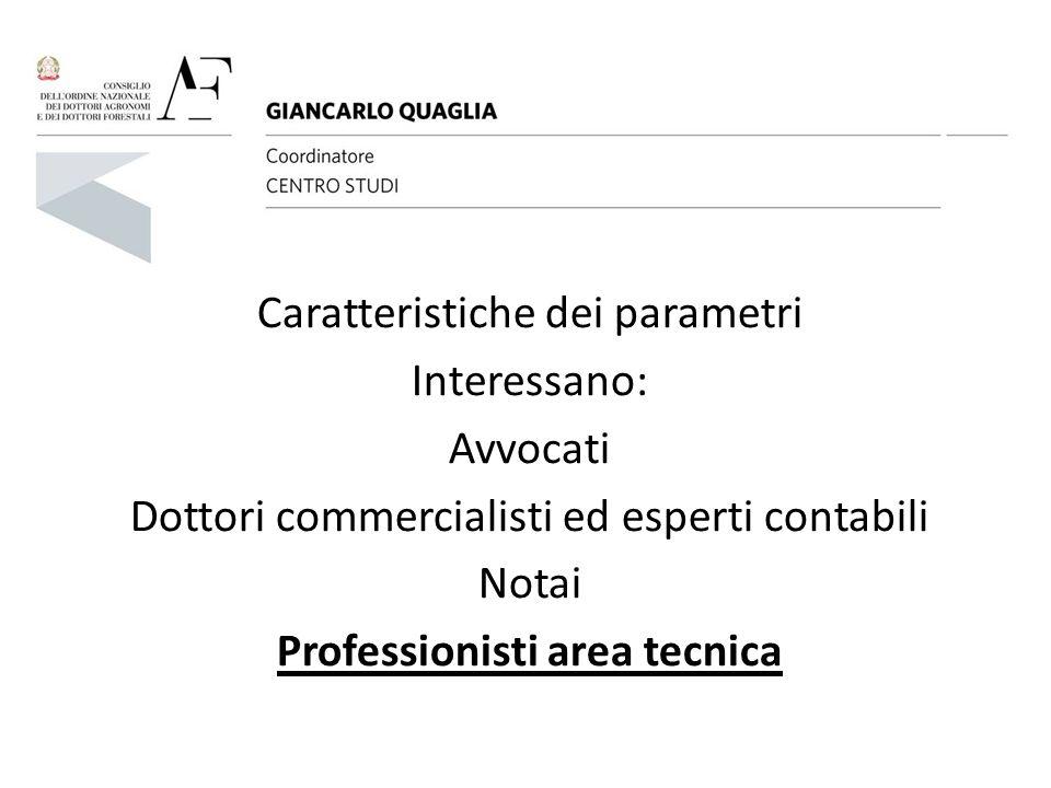 Professionisti area tecnica