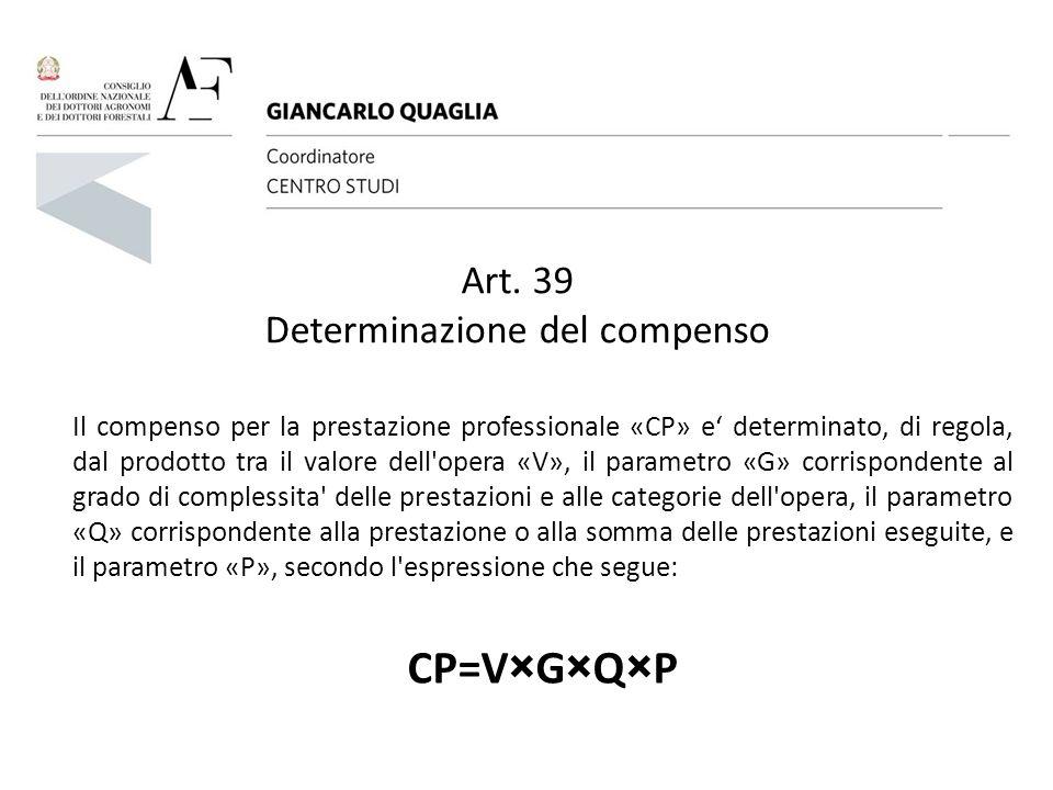 Art. 39 Determinazione del compenso