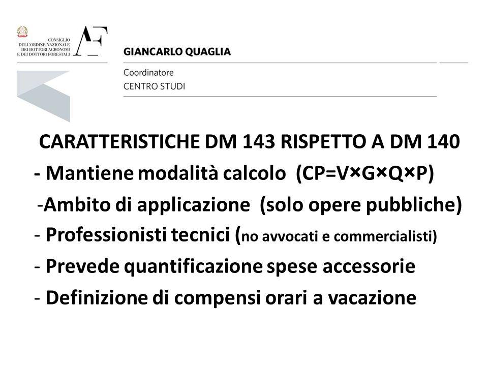 CARATTERISTICHE DM 143 RISPETTO A DM 140