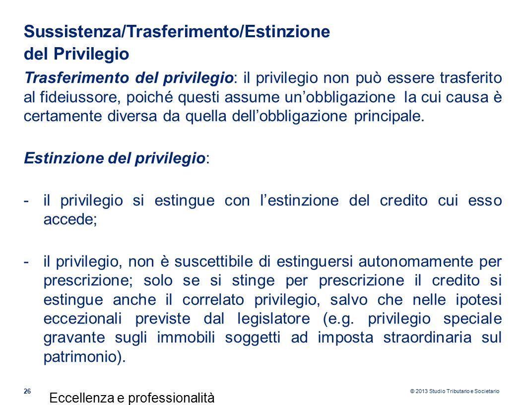 Sussistenza/Trasferimento/Estinzione del Privilegio