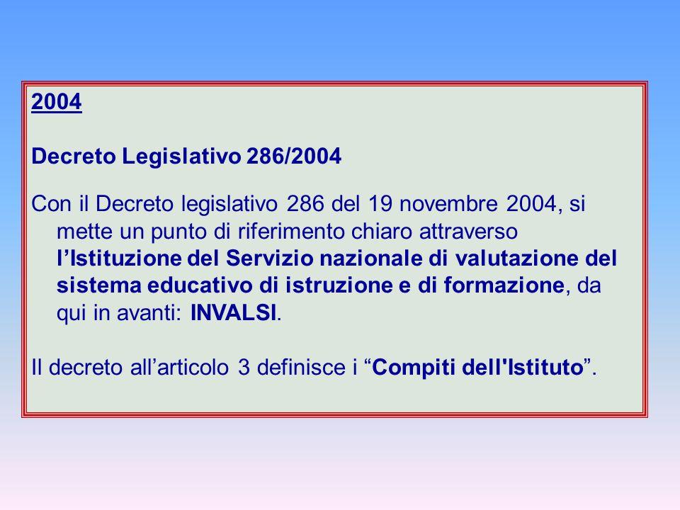Il decreto all'articolo 3 definisce i Compiti dell Istituto .