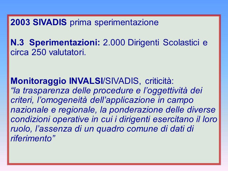 2003 SIVADIS prima sperimentazione