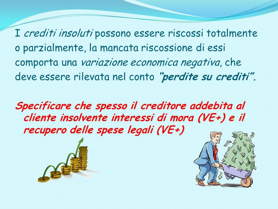 I crediti insoluti possono essere riscossi totalmente o parzialmente, la mancata riscossione di essi comporta una variazione economica negativa, che deve essere rilevata nel conto perdite su crediti .