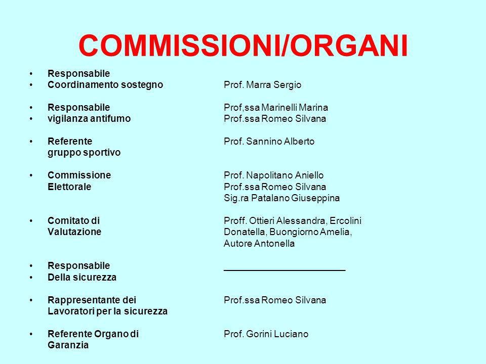 COMMISSIONI/ORGANI Responsabile