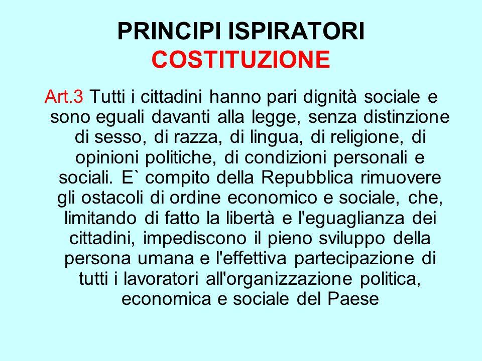 PRINCIPI ISPIRATORI COSTITUZIONE