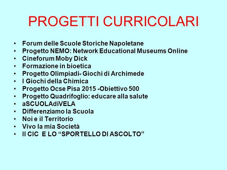 PROGETTI CURRICOLARI Forum delle Scuole Storiche Napoletane