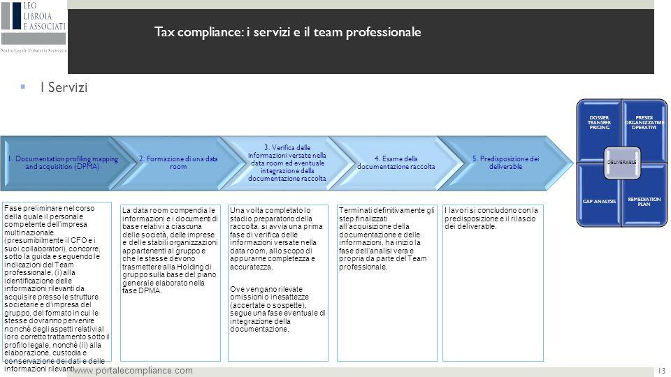 I Servizi Tax compliance: i servizi e il team professionale