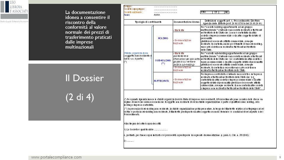 (2 di 4) Il Dossier www.portalecompliance.com